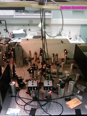 Expérience d'optique quantique